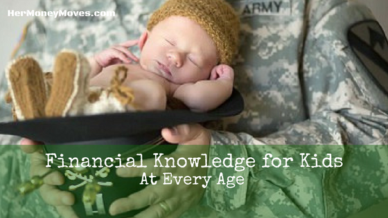 Financial Knowledge for Kids – At Every Age