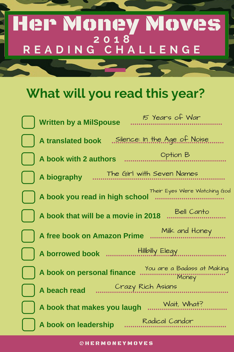 2018 Reading Challenge - Her Money Moves