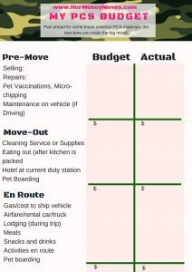 My PCS Budget Template