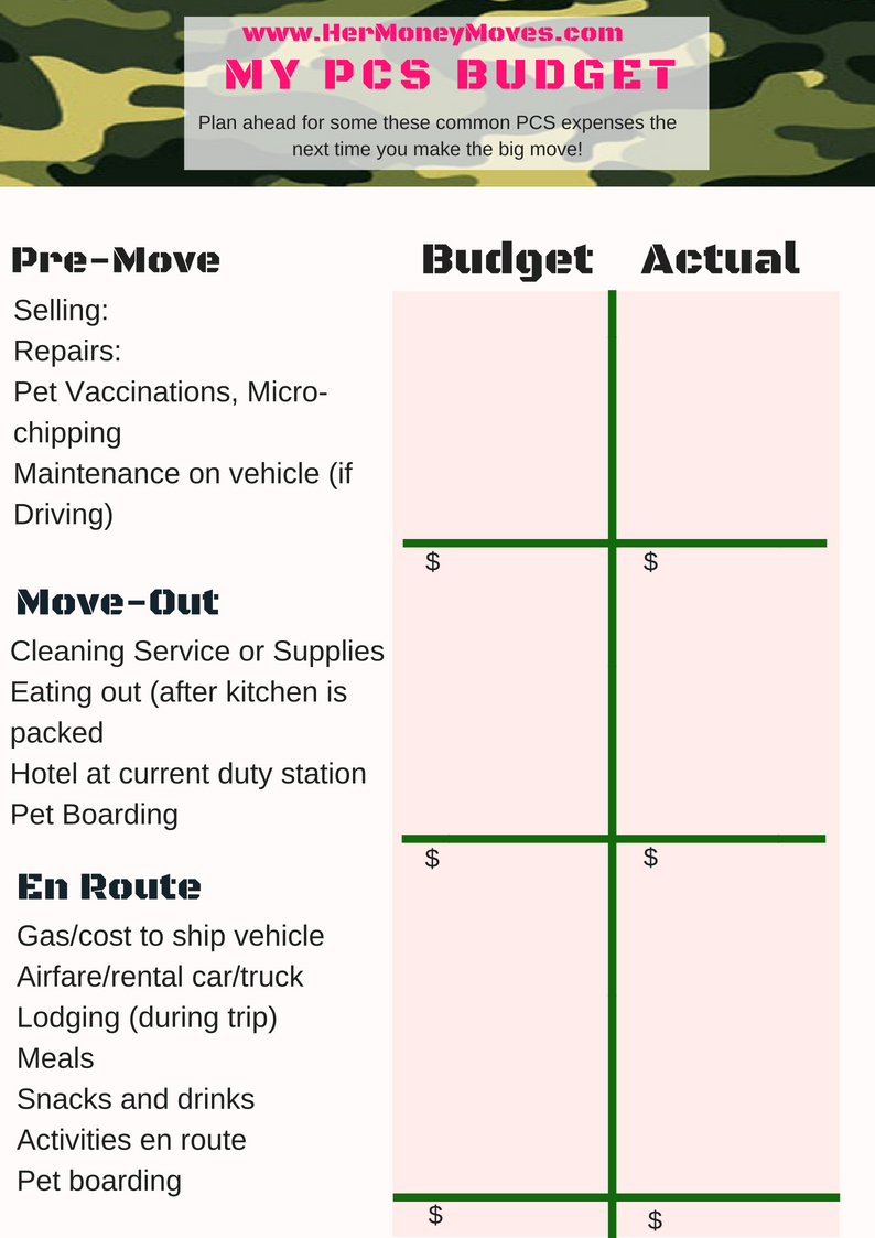 Planning For A Move This Pcs Season You Need This Budgeting Checklist