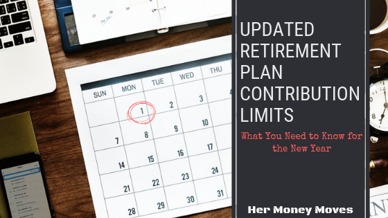 New! 2019 Retirement Plan Contribution Limits