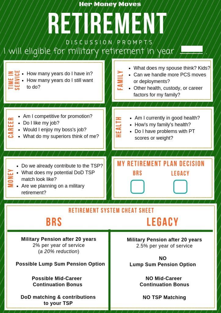 BRS Retirement Prompts